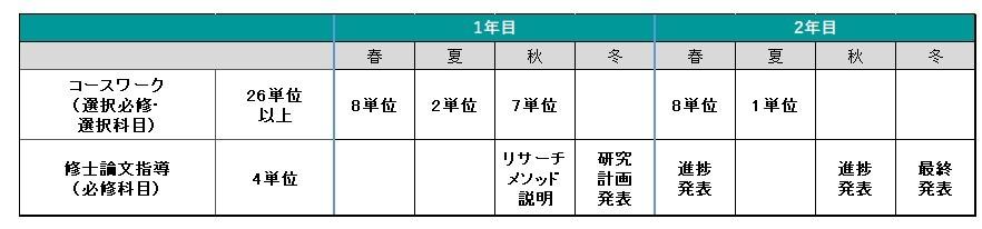 修士モデルスケジュール.jpg